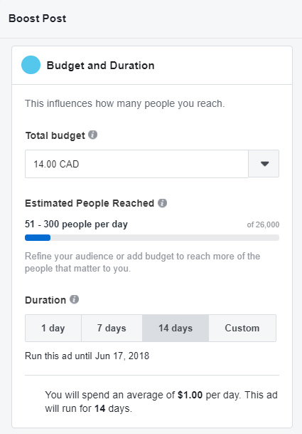 budget duration