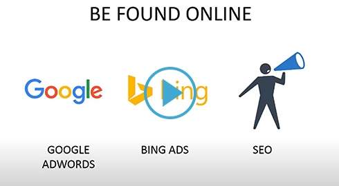Video - 3 Best Ways Business Websites Can Be Found Online